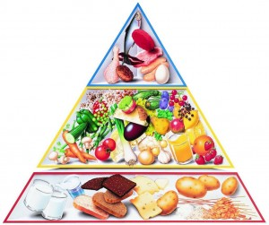 god mad til gravide